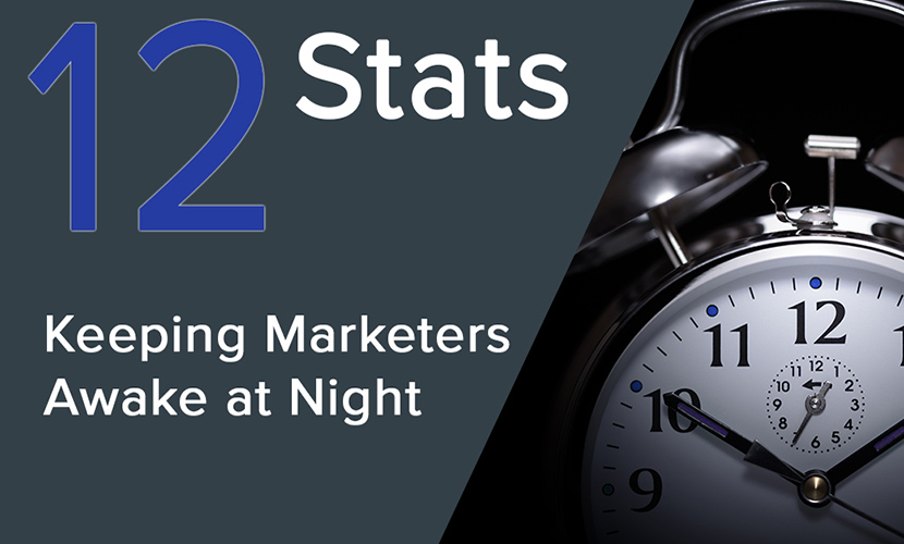 Marketing Scary Stats