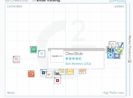 clearslide email tracking g2 crowd