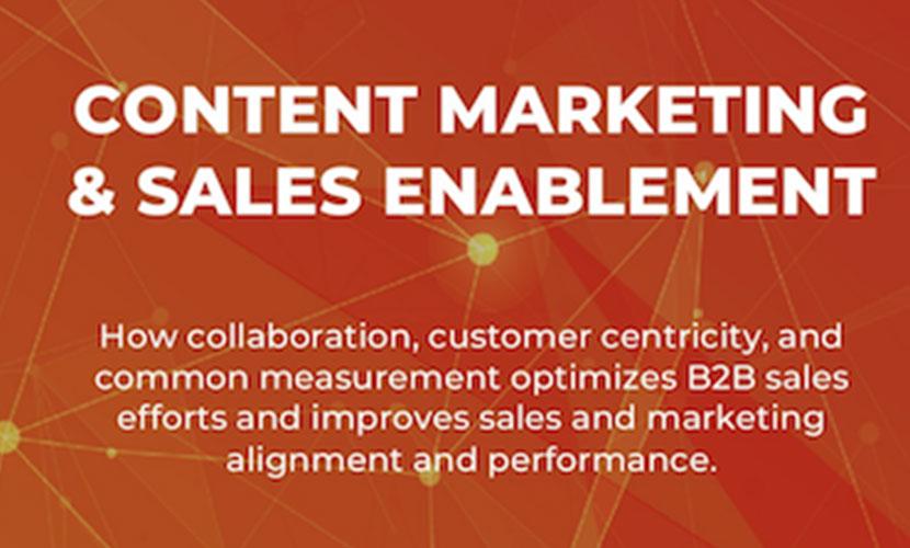 Content Marketing & Sales Enablement
